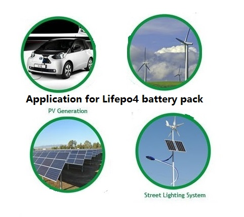 Soft Pack 3.2V LiFePO4 Battery With Connector 70160220 20Ah for Solar Power